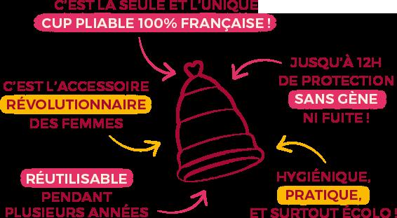 avantages conseils sur la coupe menstruelle pliable et française la week'up